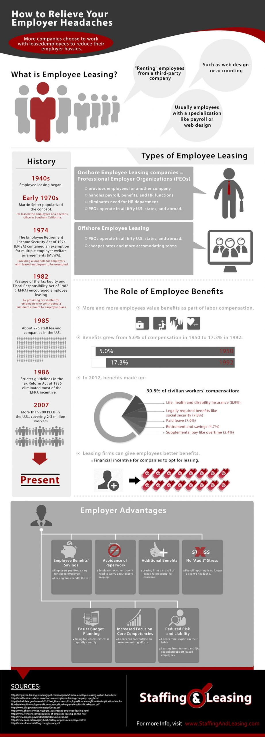 Relieve Your Employer Headaches - An Infographic