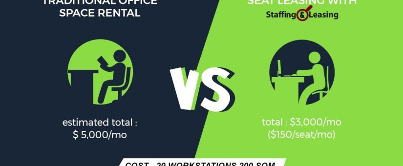 Seat Leasing And Traditional Office Space Rental Comparison