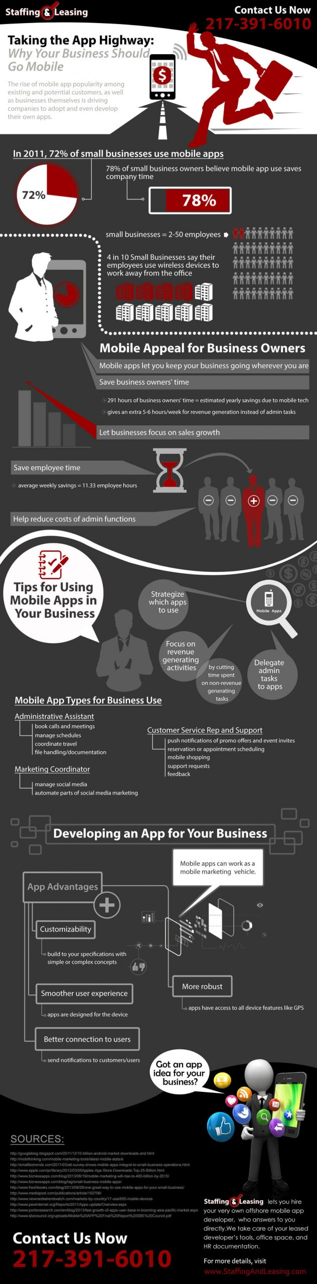 Taking the App Highway - Why Your Business Should Go Mobile