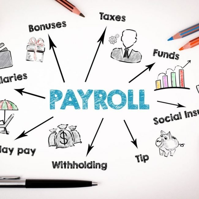 Payroll and Benefits Outsourcing